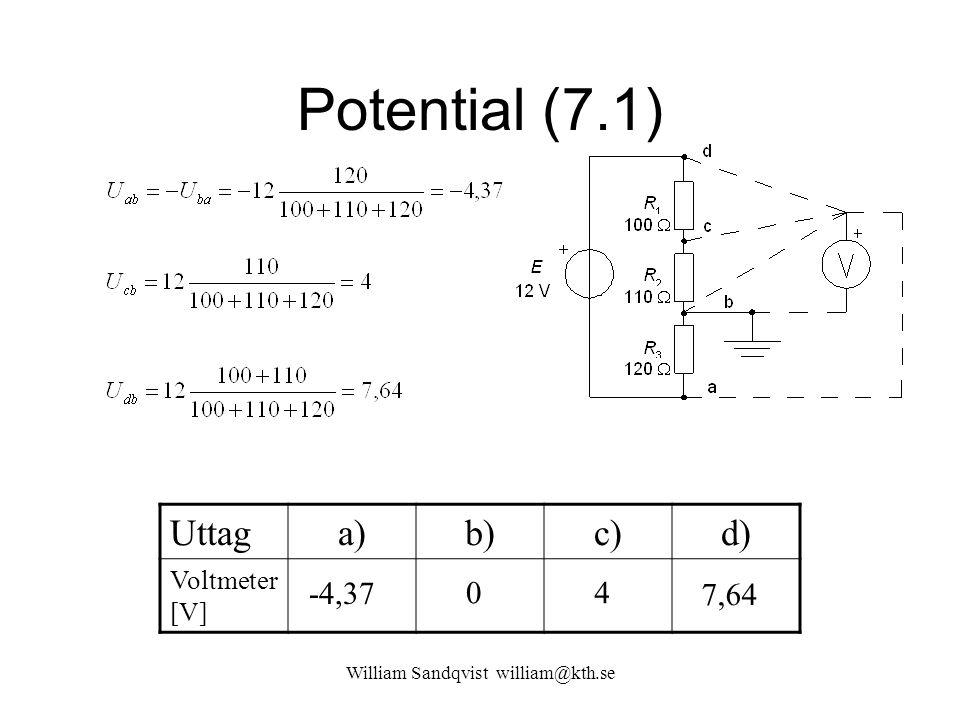William Sandqvist william@kth.se Potential (7.1) Uttaga)b)c)d) Voltmeter [V] -4,37 0 4 7,64