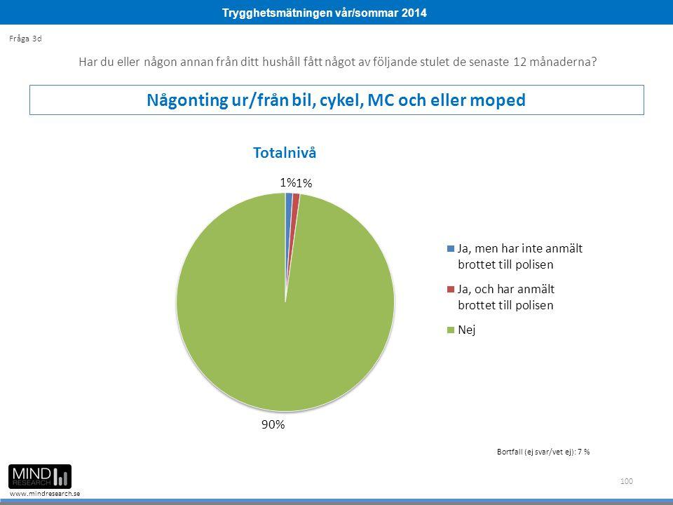 Trygghetsmätningen vår/sommar 2014 www.mindresearch.se 100 Har du eller någon annan från ditt hushåll fått något av följande stulet de senaste 12 måna