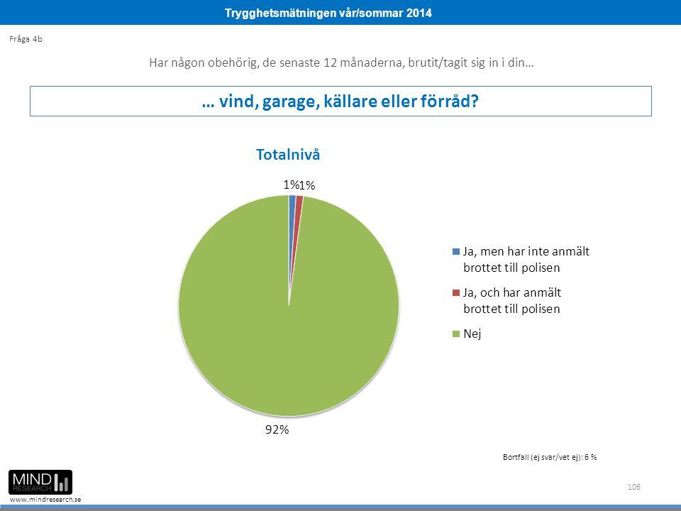 Trygghetsmätningen vår/sommar 2014 www.mindresearch.se 106 Har någon obehörig, de senaste 12 månaderna, brutit/tagit sig in i din… … vind, garage, käl