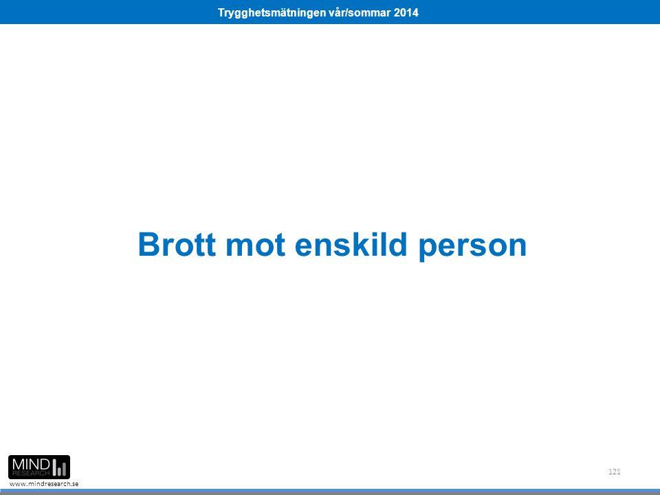 Trygghetsmätningen vår/sommar 2014 www.mindresearch.se Brott mot enskild person 121