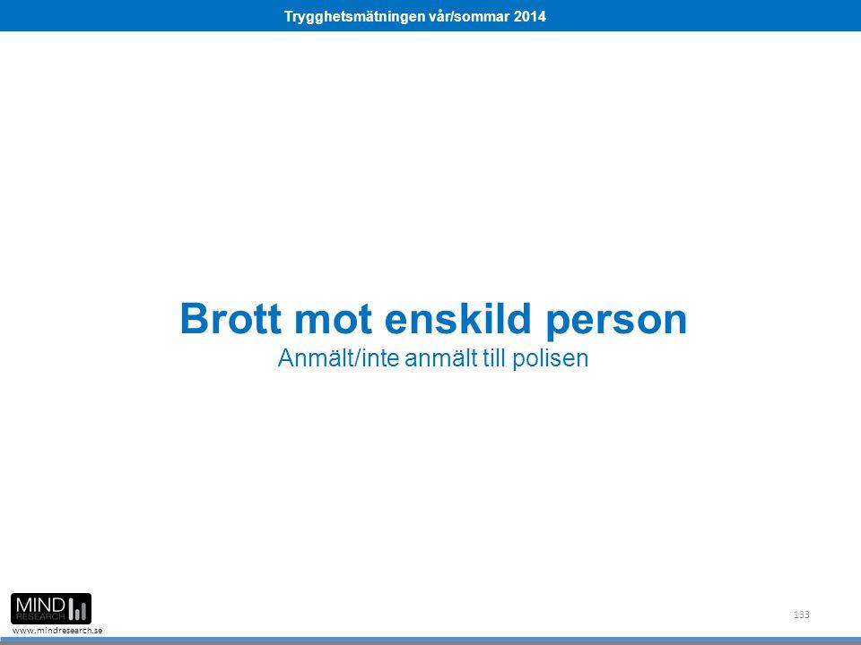 Trygghetsmätningen vår/sommar 2014 www.mindresearch.se Brott mot enskild person Anmält/inte anmält till polisen 133