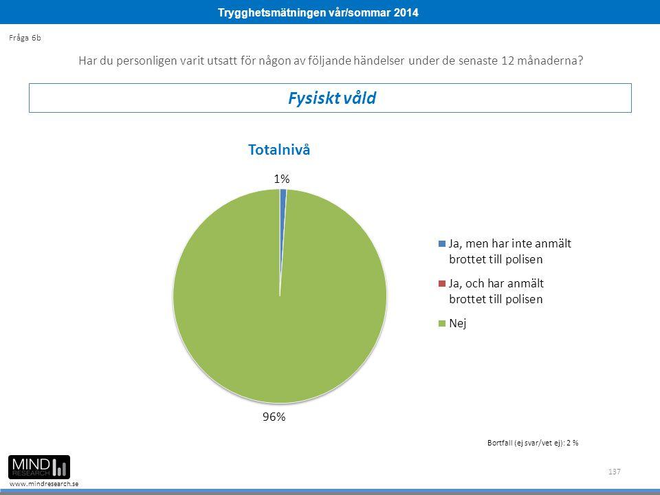 Trygghetsmätningen vår/sommar 2014 www.mindresearch.se 137 Bortfall (ej svar/vet ej): 2 % Har du personligen varit utsatt för någon av följande händelser under de senaste 12 månaderna.