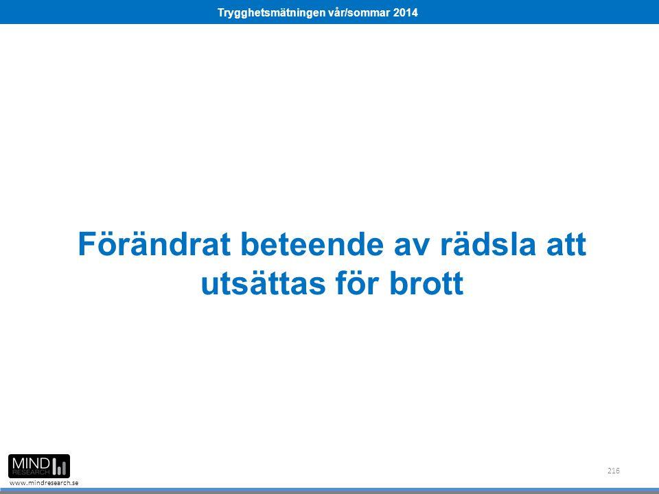 Trygghetsmätningen vår/sommar 2014 www.mindresearch.se Förändrat beteende av rädsla att utsättas för brott 216