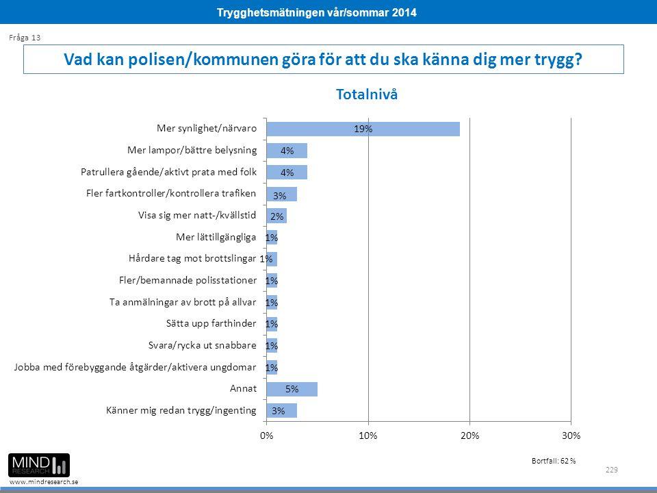 Trygghetsmätningen vår/sommar 2014 www.mindresearch.se 229 Vad kan polisen/kommunen göra för att du ska känna dig mer trygg.