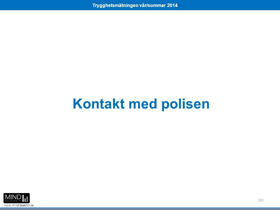 Trygghetsmätningen vår/sommar 2014 www.mindresearch.se Kontakt med polisen 240