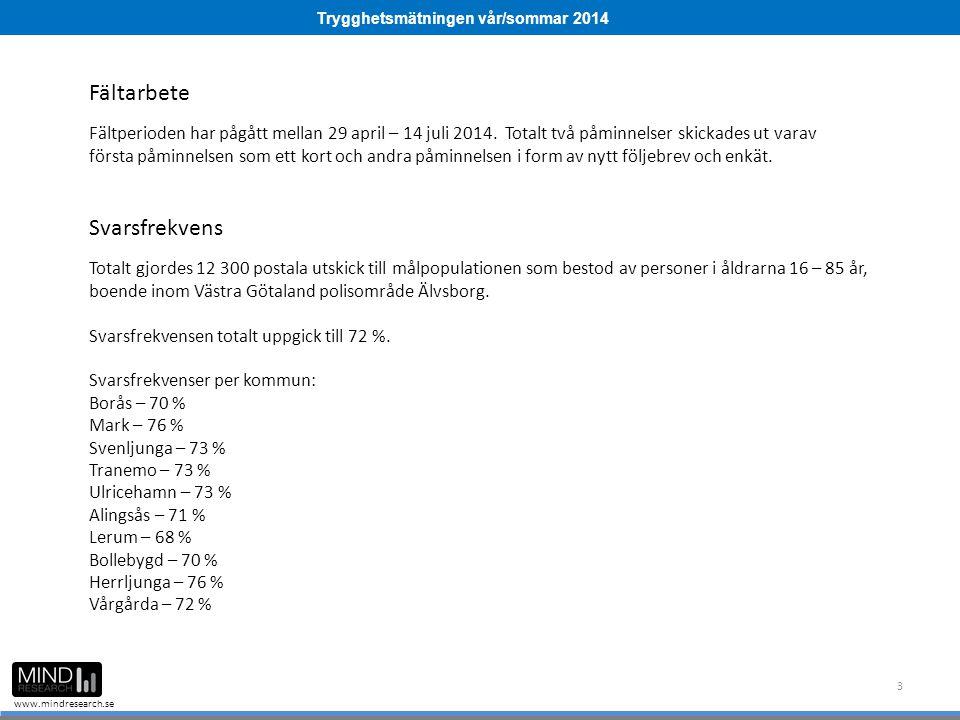 Trygghetsmätningen vår/sommar 2014 www.mindresearch.se 224 Lerum Fråga 12a-d Bortfall: 3 % Bortfall: 2 % 0 %100 % Har det hänt de senaste 12 månaderna att du… Bortfall: 3 % Bortfall: 2 %