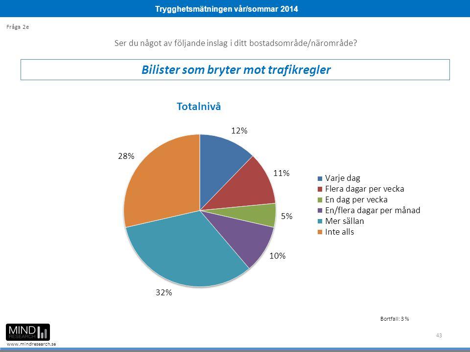 Trygghetsmätningen vår/sommar 2014 www.mindresearch.se 43 Ser du något av följande inslag i ditt bostadsområde/närområde? Bilister som bryter mot traf