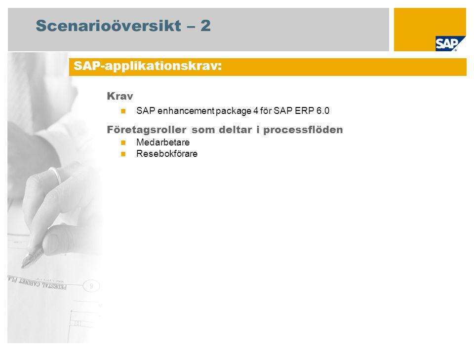 Scenarioöversikt – 2 Krav SAP enhancement package 4 för SAP ERP 6.0 Företagsroller som deltar i processflöden Medarbetare Resebokförare SAP-applikationskrav: