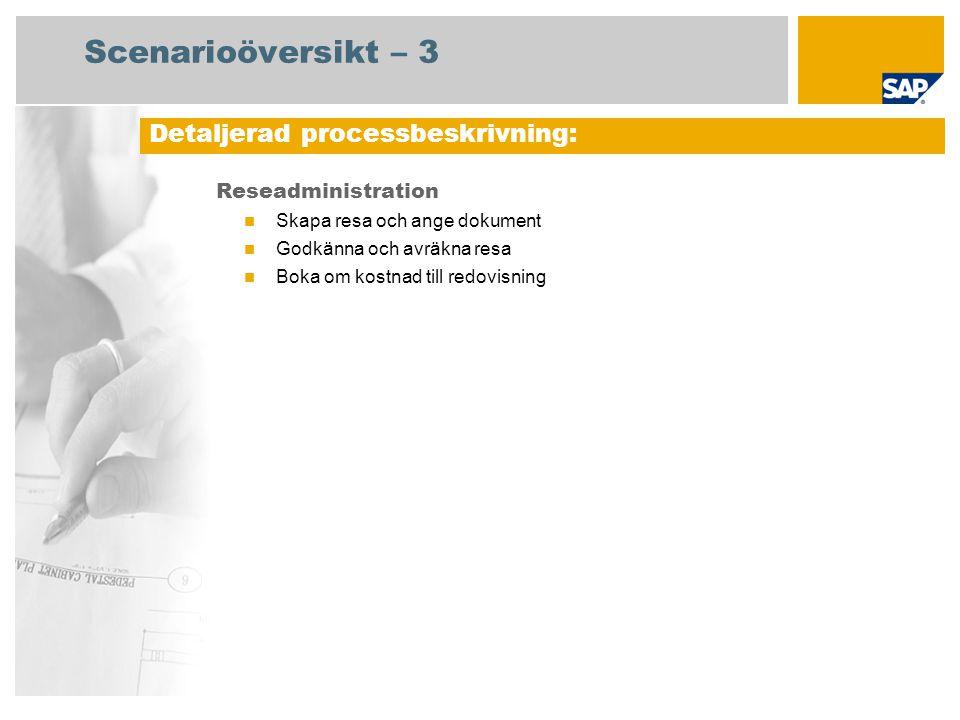 Processflödesdiagram Reseadministration Resebokförare Händelse Medarbetare Resa godkänd .