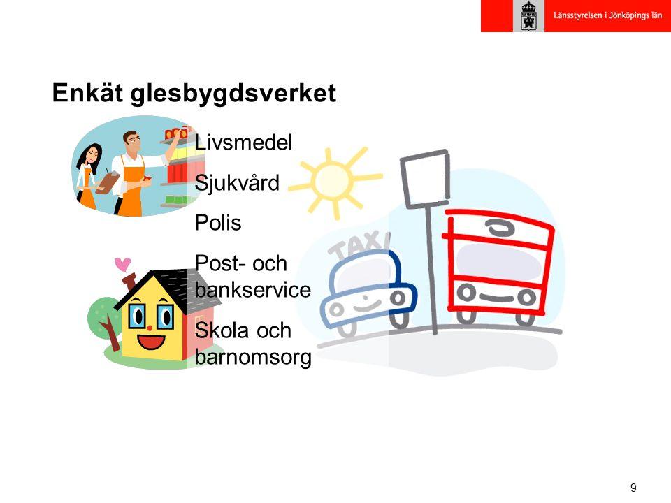 9 Enkät glesbygdsverket Livsmedel Sjukvård Polis Post- och bankservice Skola och barnomsorg
