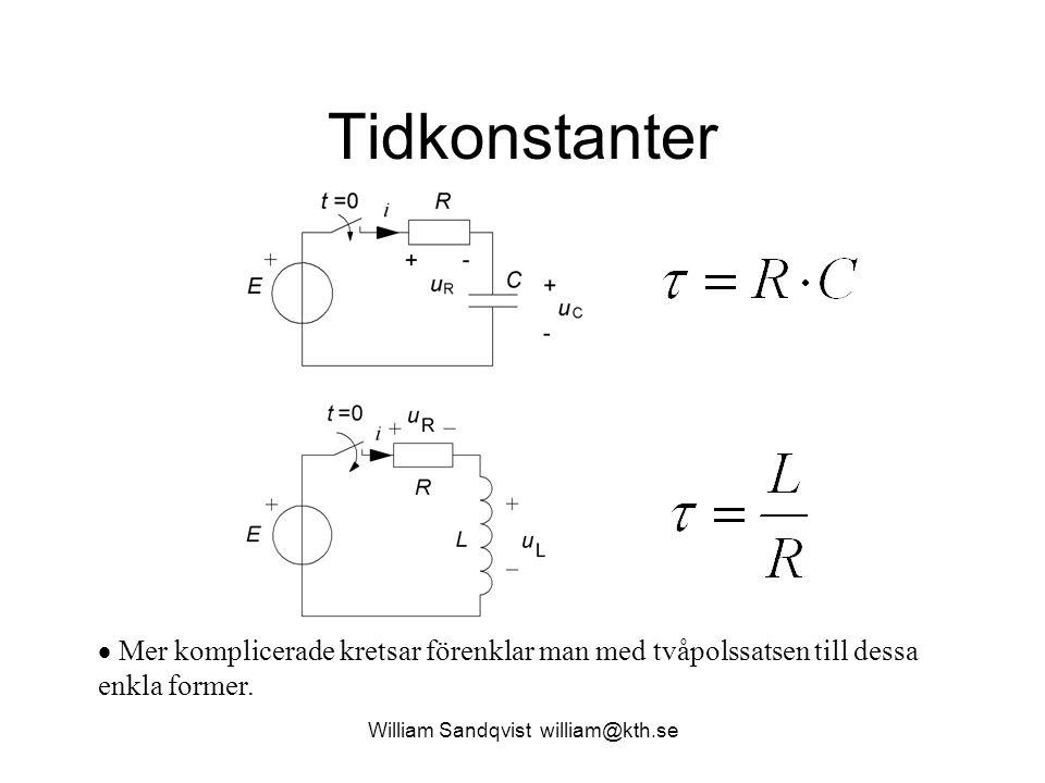 William Sandqvist william@kth.se Tidkonstanter  Mer komplicerade kretsar förenklar man med tvåpolssatsen till dessa enkla former.
