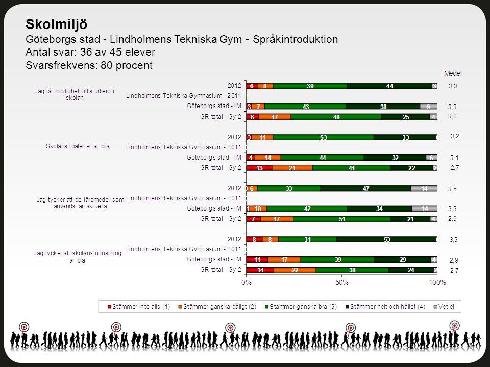 Skolmiljö Göteborgs stad - Lindholmens Tekniska Gym - Språkintroduktion Antal svar: 36 av 45 elever Svarsfrekvens: 80 procent