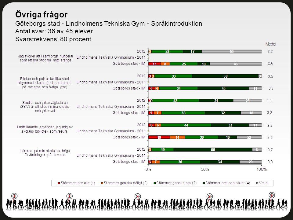 Övriga frågor Göteborgs stad - Lindholmens Tekniska Gym - Språkintroduktion Antal svar: 36 av 45 elever Svarsfrekvens: 80 procent