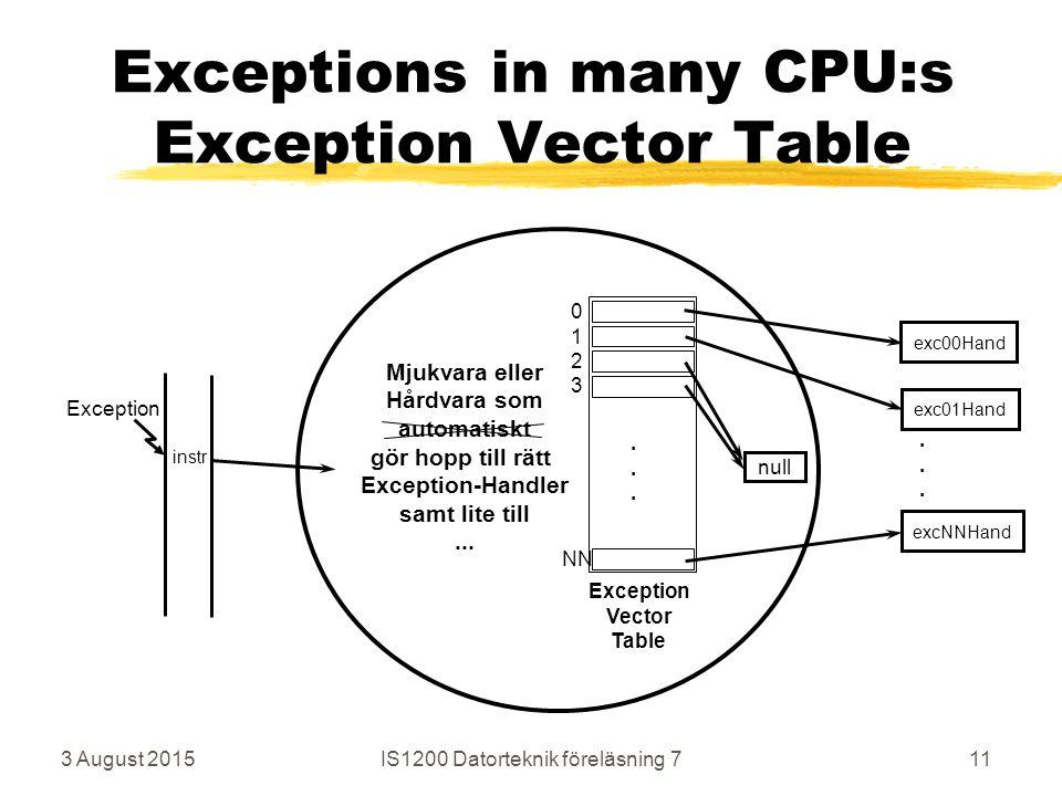 3 August 2015IS1200 Datorteknik föreläsning 711 Exceptions in many CPU:s Exception Vector Table exc00Handexc01HandexcNNHand instr Exception Vector Table Mjukvara eller Hårdvara som automatiskt gör hopp till rätt Exception-Handler samt lite till...