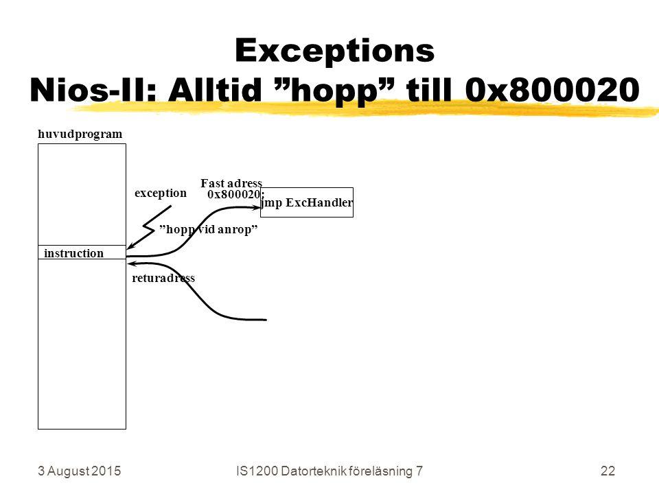 3 August 2015IS1200 Datorteknik föreläsning 722 Exceptions Nios-II: Alltid hopp till 0x800020 huvudprogram returadress hopp vid anrop exception instruction jmp ExcHandler 0x800020: Fast adress