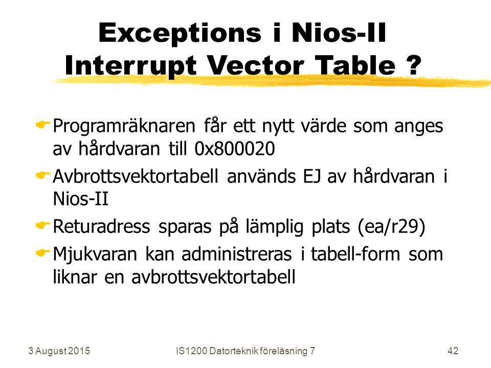 3 August 2015IS1200 Datorteknik föreläsning 742 Exceptions i Nios-II Interrupt Vector Table .