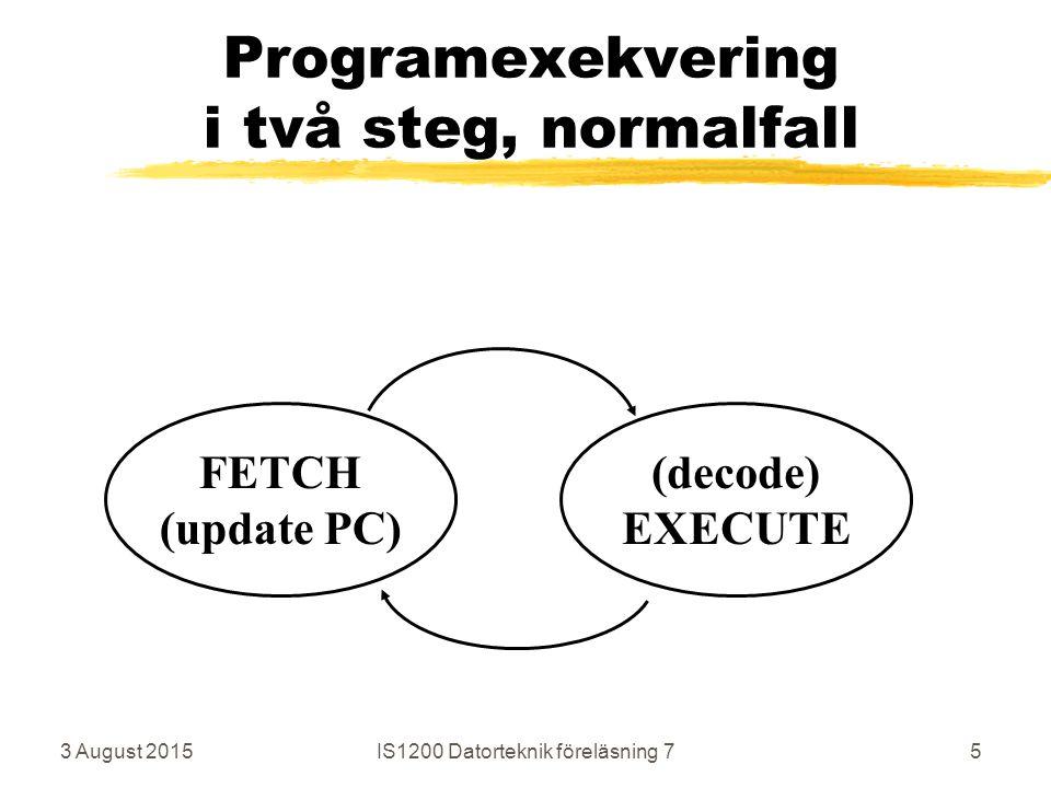 3 August 2015IS1200 Datorteknik föreläsning 75 Programexekvering i två steg, normalfall (decode) EXECUTE FETCH (update PC)
