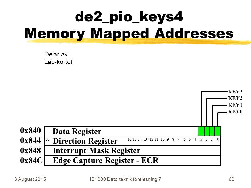 3 August 2015IS1200 Datorteknik föreläsning 762 de2_pio_keys4 Memory Mapped Addresses 0x840 0x844 0x848 0x84C 31 16 15 14 13 12 11 10 9 8 7 6 5 4 3 2 1 0 KEY3 KEY2 KEY1 KEY0 Delar av Lab-kortet Direction Register Interrupt Mask Register Edge Capture Register - ECR Data Register