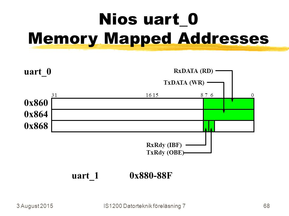 3 August 2015IS1200 Datorteknik föreläsning 768 Nios uart_0 Memory Mapped Addresses 0x860 0x864 0x868 RxRdy (IBF) TxRdy (OBE) RxDATA (RD) uart_10x880-88F 31 16 15 8 7 6 0 TxDATA (WR) uart_0