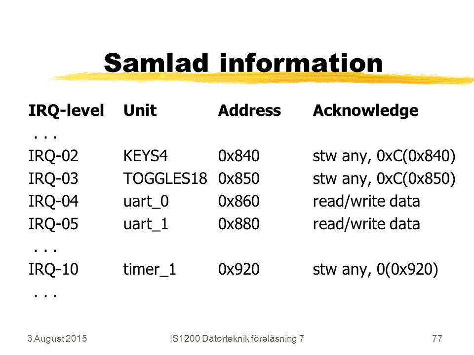 3 August 2015IS1200 Datorteknik föreläsning 777 Samlad information IRQ-levelUnitAddressAcknowledge...
