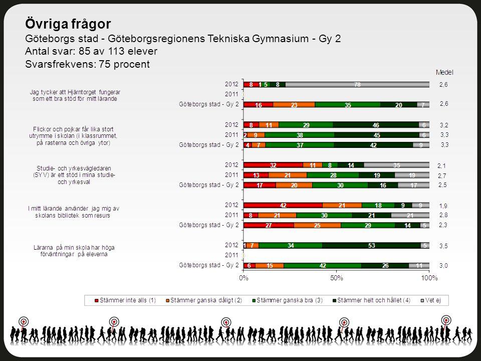Övriga frågor Göteborgs stad - Göteborgsregionens Tekniska Gymnasium - Gy 2 Antal svar: 85 av 113 elever Svarsfrekvens: 75 procent