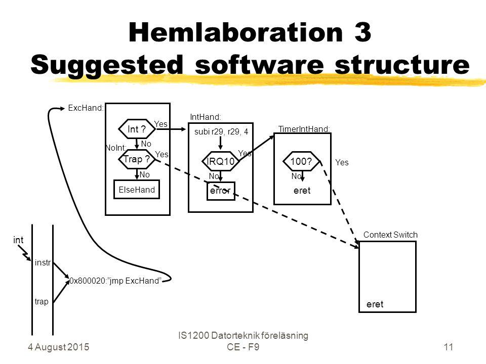 4 August 2015 IS1200 Datorteknik föreläsning CE - F911 Hemlaboration 3 Suggested software structure trap 0x800020: jmp ExcHand Int Trap .