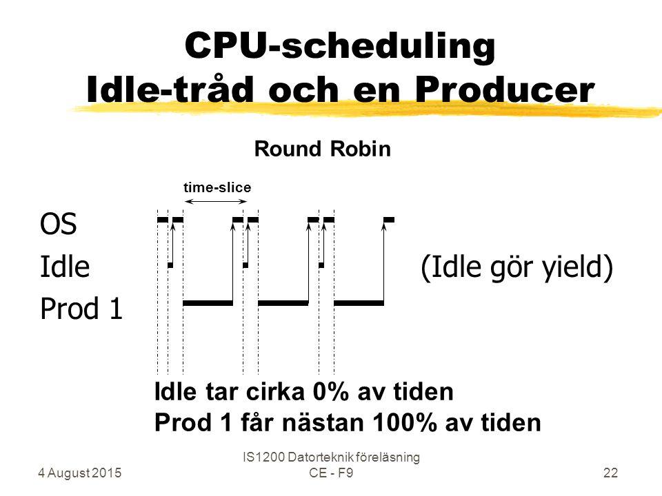 4 August 2015 IS1200 Datorteknik föreläsning CE - F922 OS Idle (Idle gör yield) Prod 1 time-slice Round Robin CPU-scheduling Idle-tråd och en Producer Idle tar cirka 0% av tiden Prod 1 får nästan 100% av tiden