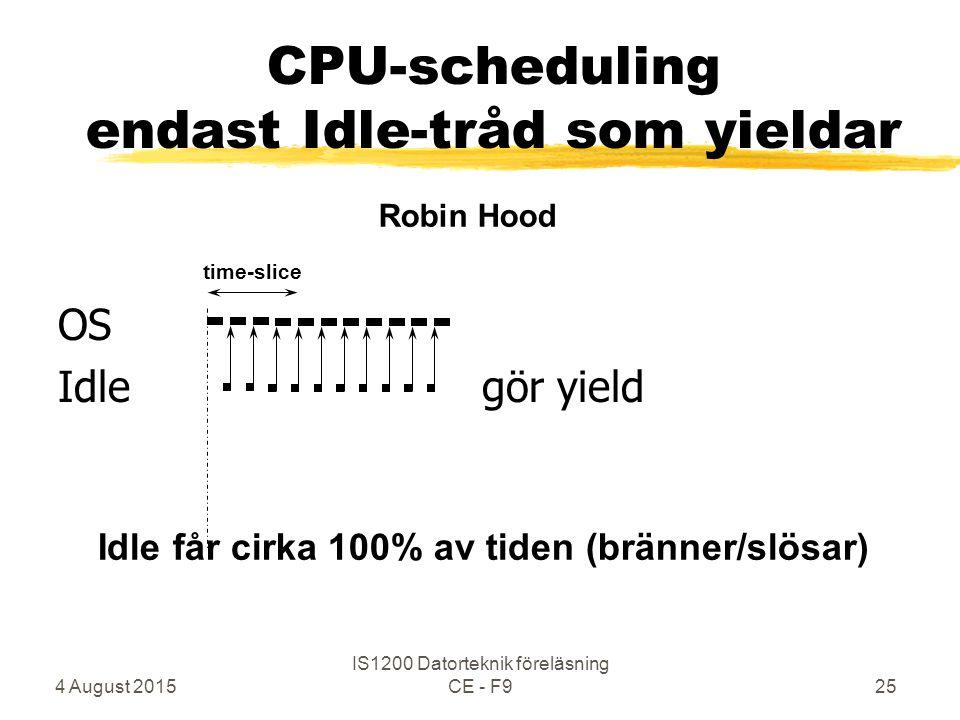4 August 2015 IS1200 Datorteknik föreläsning CE - F925 CPU-scheduling endast Idle-tråd som yieldar OS Idle gör yield time-slice Robin Hood Idle får cirka 100% av tiden (bränner/slösar)