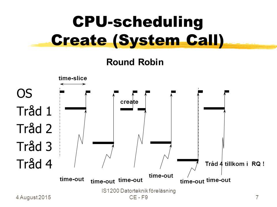 4 August 2015 IS1200 Datorteknik föreläsning CE - F97 OS Tråd 1 Tråd 2 Tråd 3 Tråd 4 time-slice time-out Round Robin CPU-scheduling Create (System Call) create Tråd 4 tillkom i RQ .