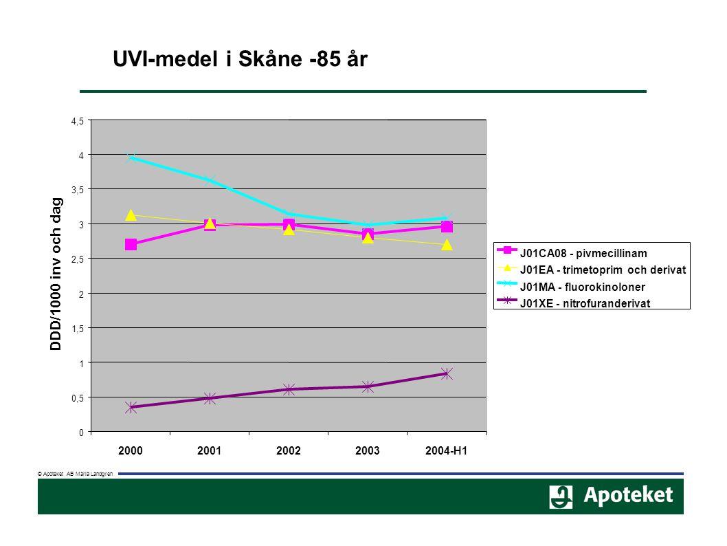 © Apoteket AB Maria Landgren UVI-medel i Skåne -85 år 0 0,5 1 1,5 2 2,5 3 3,5 4 4,5 20002001200220032004-H1 DDD/1000 inv och dag J01CA08 - pivmecillin