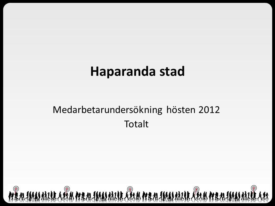 Haparanda stad Medarbetarundersökning hösten 2012 Totalt