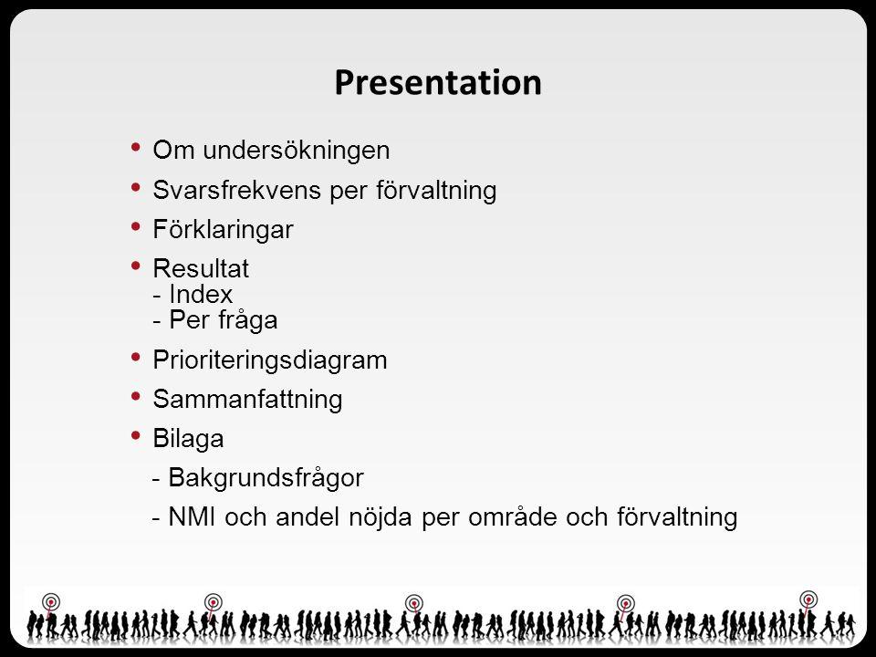 Presentation Om undersökningen Svarsfrekvens per förvaltning Förklaringar Resultat - Index - Per fråga Prioriteringsdiagram Sammanfattning Bilaga - Bakgrundsfrågor - NMI och andel nöjda per område och förvaltning