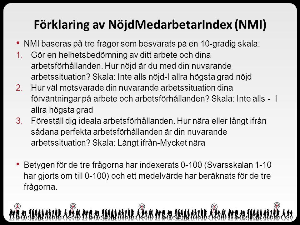 Förklaring av NöjdMedarbetarIndex (NMI) NMI baseras på tre frågor som besvarats på en 10-gradig skala: 1.Gör en helhetsbedömning av ditt arbete och di
