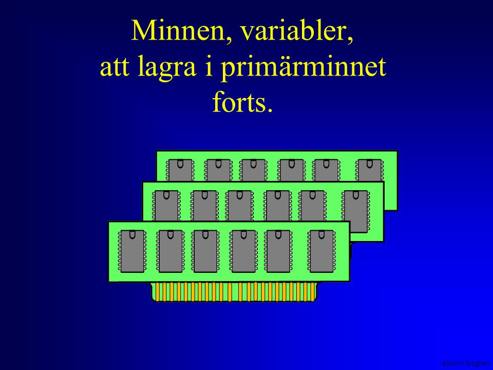 Anders Sjögren Fördefinierade minnes- variabeltyper int main() { chartecken; intheltal; floatflyttal; doubledubbeltFlyttal;