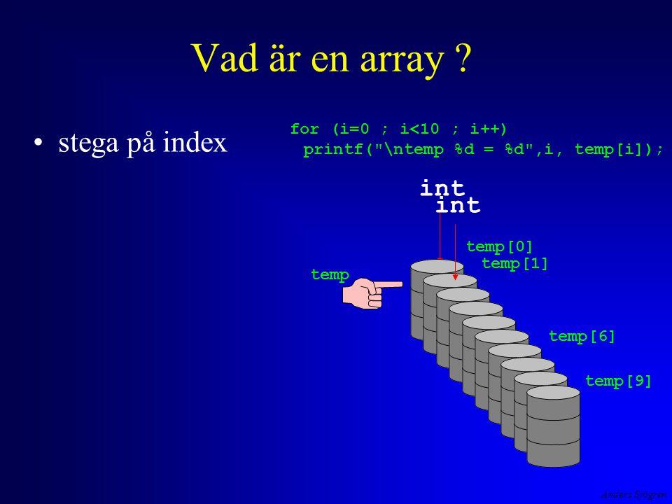 Anders Sjögren Vad är en array ? stega på index int temp[1] temp[9] temp temp[0] temp[6] int for (i=0 ; i<10 ; i++) printf(