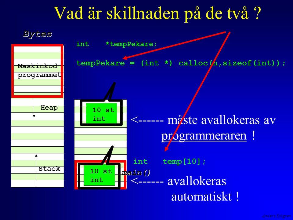 Anders Sjögren Vad är skillnaden på de två ? <------ måste avallokeras av programmeraren ! inttemp[10]; int*tempPekare; tempPekare = (int *) calloc(n,