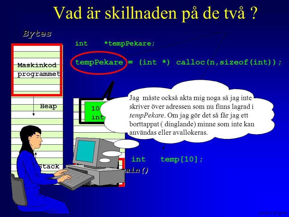 Anders Sjögren Vad är skillnaden på de två ? <------ måste avallokeras! inttemp[10]; int*tempPekare; tempPekare = (int *) calloc(n,sizeof(int)); Maski