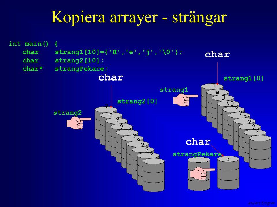 Anders Sjögren Kopiera arrayer - strängar int main() { charstrang1[10]={'H','e','j','\0'}; charstrang2[10]; char* strangPekare; strang1 strang1[0] cha