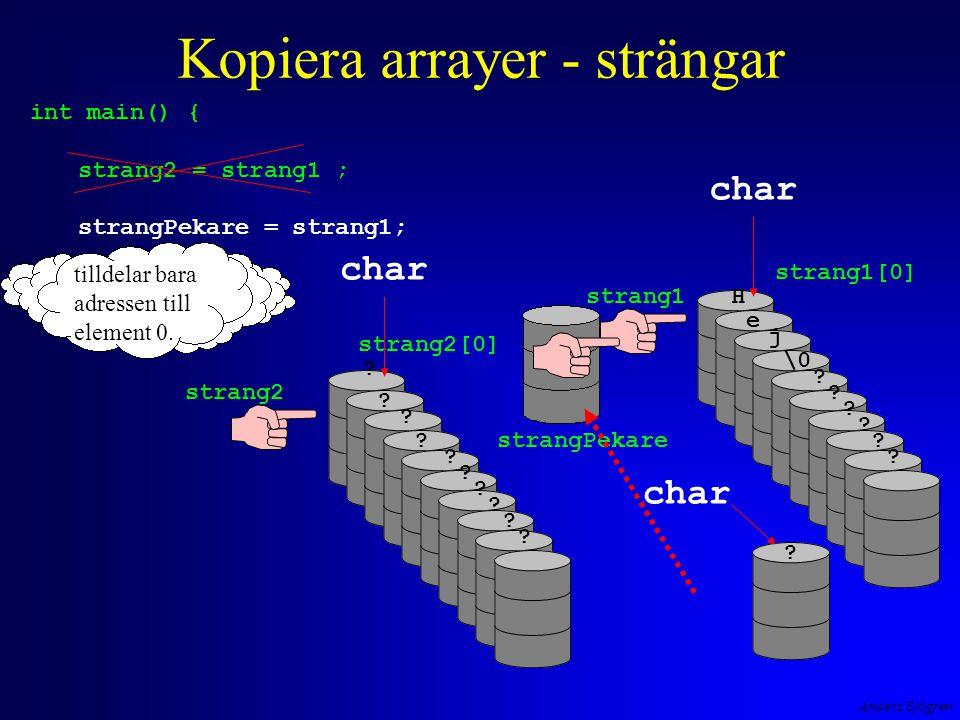 Anders Sjögren Kopiera arrayer - strängar int main() { strang2 = strang1 ; strangPekare = strang1; strang1 strang1[0] char H e j \0 ? ? ? ? ? ? strang
