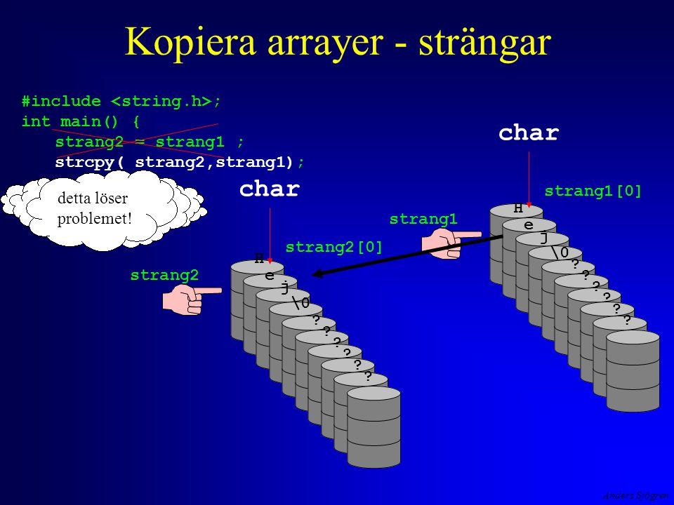 Anders Sjögren Kopiera arrayer - strängar #include ; int main() { strang2 = strang1 ; strcpy( strang2,strang1); strang1 strang1[0] char H e j \0 ? ? ?