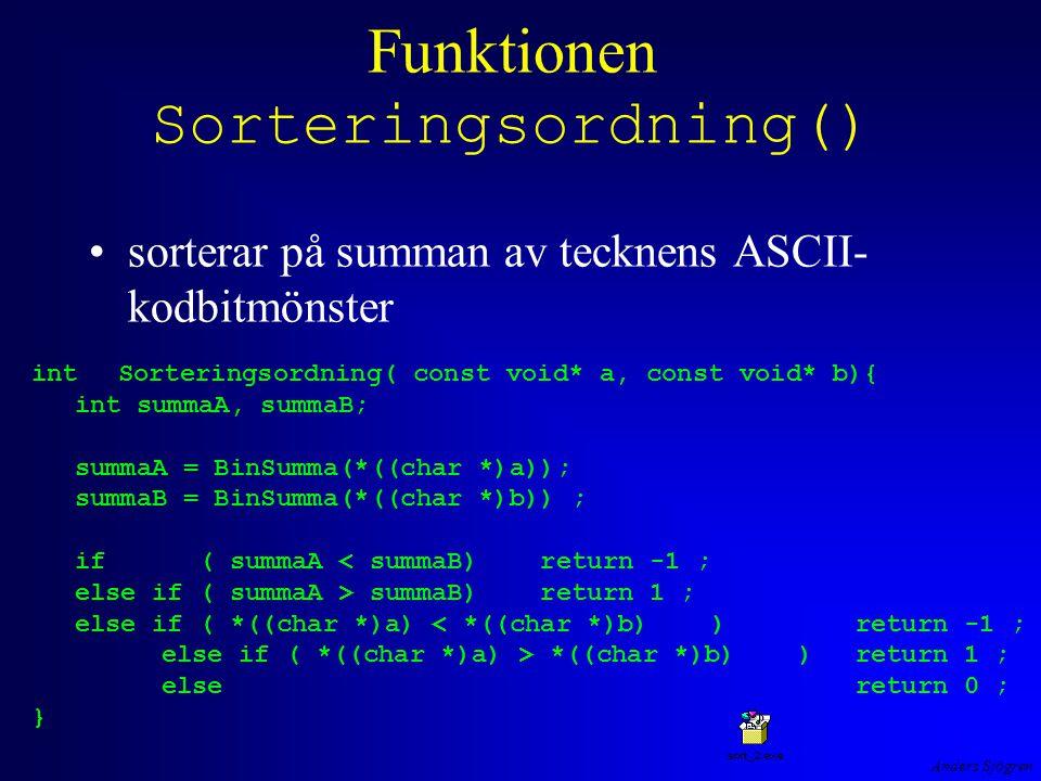 Anders Sjögren Funktionen Sorteringsordning() sorterar på summan av tecknens ASCII- kodbitmönster intSorteringsordning( const void* a, const void* b){