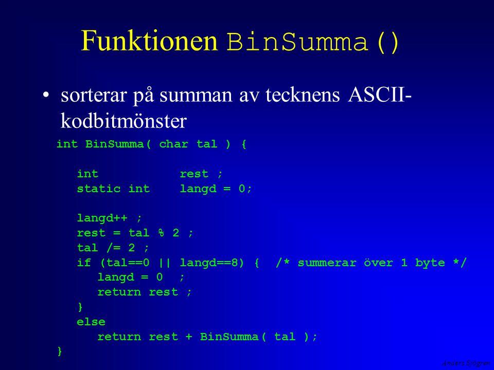 Anders Sjögren Funktionen BinSumma() sorterar på summan av tecknens ASCII- kodbitmönster int BinSumma( char tal ) { int rest ; static intlangd = 0; la