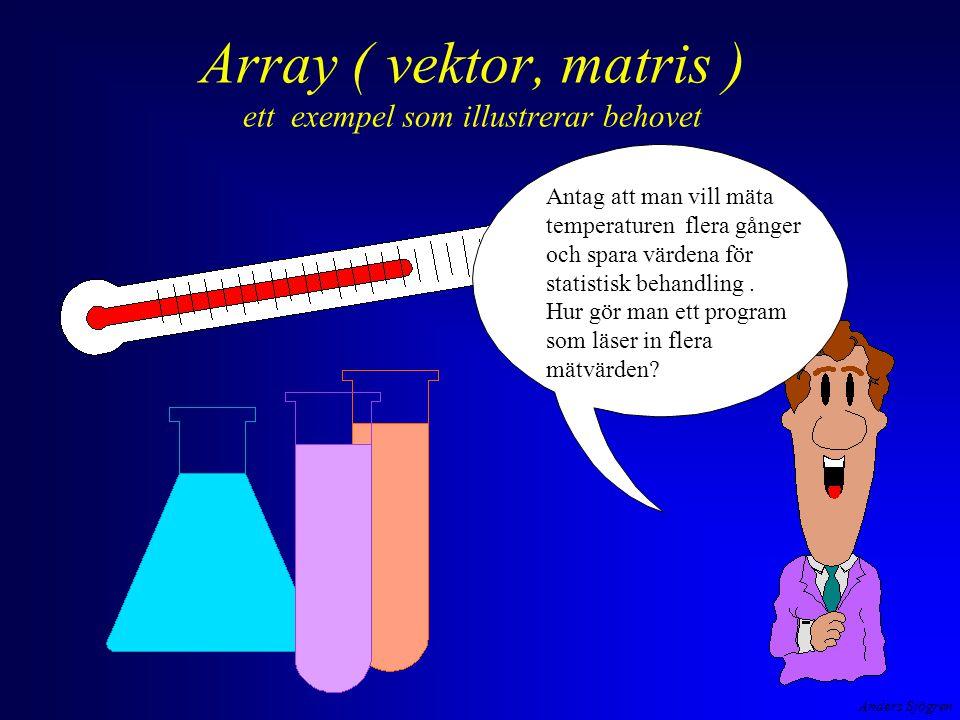 Anders Sjögren #include int main(void) { inttemp1, temp2, temp3, temp4, temp5; inttemp6, temp7, temp8, temp9, temp10; printf( Ge temperatur --> ); scanf( %d ,&temp1); printf( Ge temperatur --> ); scanf( %d ,&temp2); printf( Ge temperatur --> ); scanf( %d ,&temp3); printf( Ge temperatur --> ); scanf( %d ,&temp4); printf( Ge temperatur --> ); scanf( %d ,&temp5); printf( Ge temperatur --> ); scanf( %d ,&temp6); printf( Ge temperatur --> ); scanf( %d ,&temp7); printf( Ge temperatur --> ); scanf( %d ,&temp8); printf( Ge temperatur --> ); scanf( %d ,&temp9); printf( Ge temperatur --> ); scanf( %d ,&temp10); printf( \ntemp = %d , temp1); return 0; } Varför array .