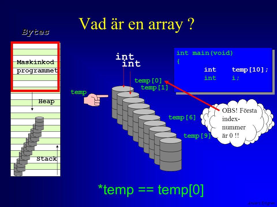 Anders Sjögren #include int main(void) { int*tempPekare; intn,i,j; printf( Ange antal temperaturer --> ); scanf( %d ,&n); tempPekare = (int *) calloc(n,sizeof(int)); for (i=0 ; i<n ; i++){ printf( Ge temperatur %d --> ,i); scanf( %d ,tempPekare+i); } for (i=0 ; i<n ; i++) printf( \ntemp %d = %d ,i, tempPekare[i]); free(tempPekare) ; return 0; } Hela programmet för att en pekare ska kunna användas måste den peka på en känd datatyp.