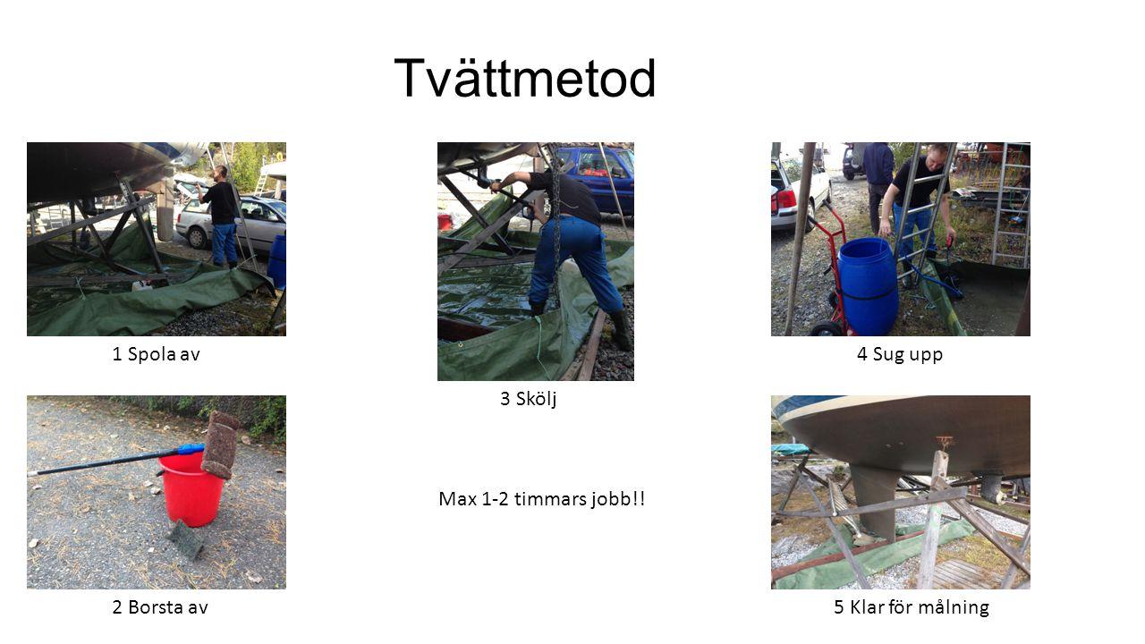 Tvättmetod 1 Spola av 5 Klar för målning 4 Sug upp 2 Borsta av 3 Skölj Max 1-2 timmars jobb!!