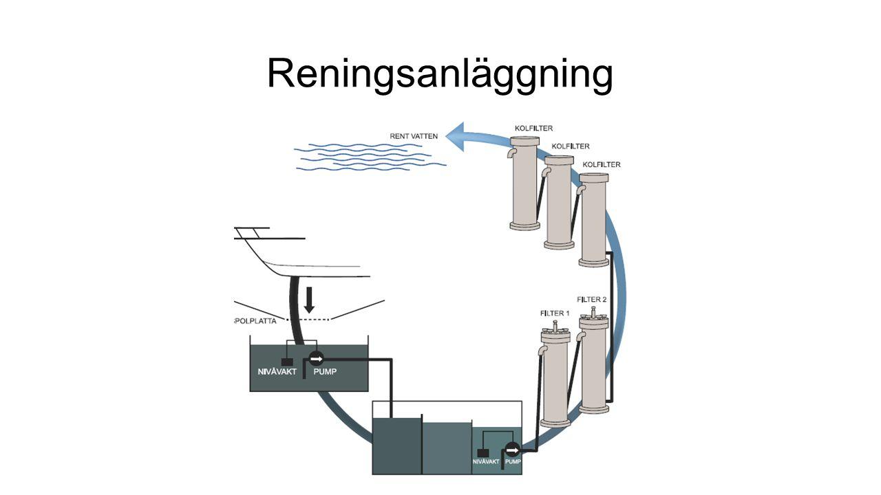 Tvätt över spolplatta på varvet Endast i undantagsfall I god tid före upptagning Kräver spelförare Medhjälpare Sker på båtägarens ansvar