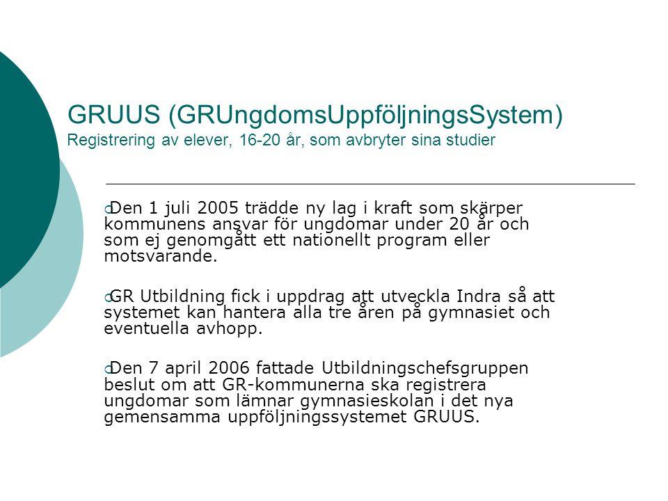 GRUUS (GRUngdomsUppföljningsSystem) Registrering av elever, 16-20 år, som avbryter sina studier  Den 1 juli 2005 trädde ny lag i kraft som skärper kommunens ansvar för ungdomar under 20 år och som ej genomgått ett nationellt program eller motsvarande.