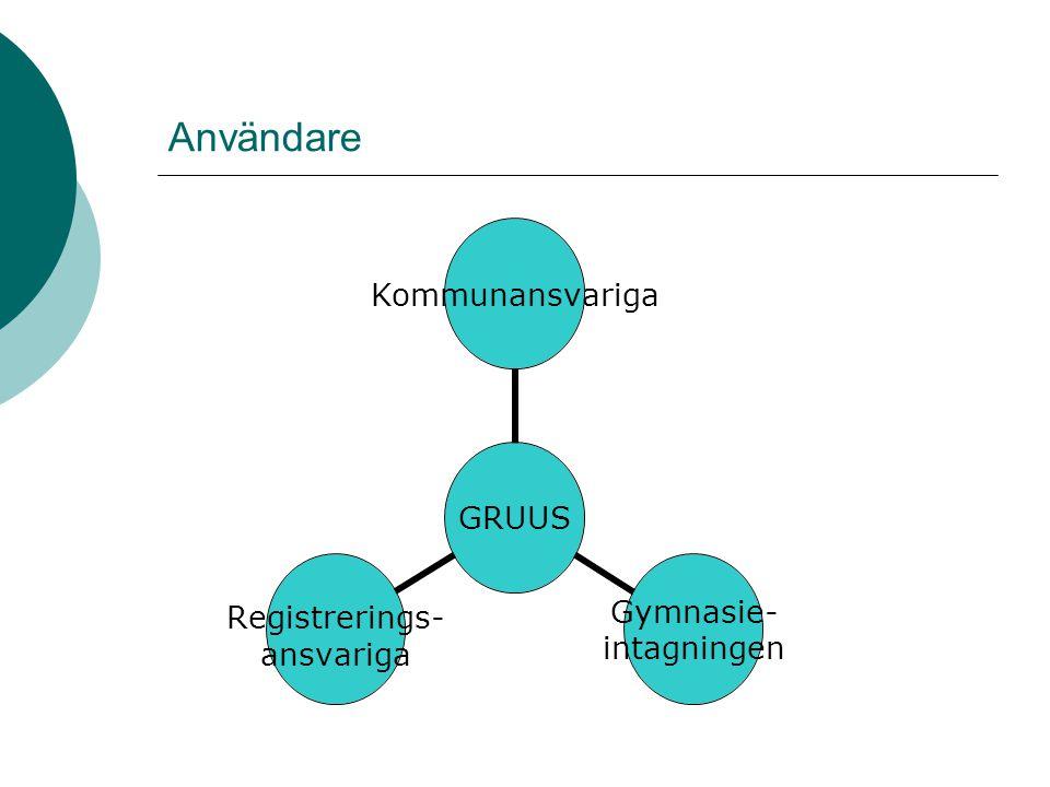 Användare GRUUS Kommunansvariga Gymnasie- intagningen Registrerings- ansvariga