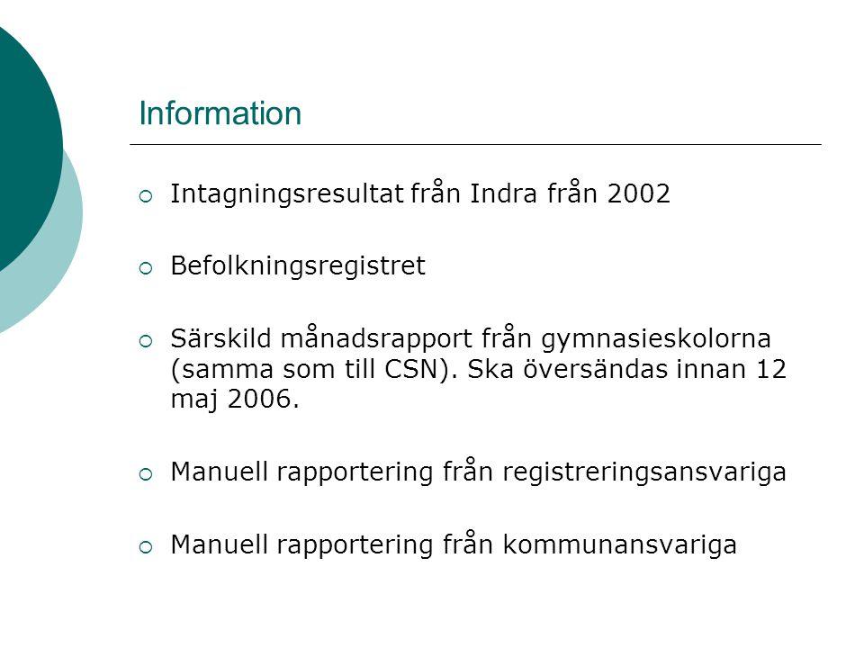 Information  Intagningsresultat från Indra från 2002  Befolkningsregistret  Särskild månadsrapport från gymnasieskolorna (samma som till CSN). Ska