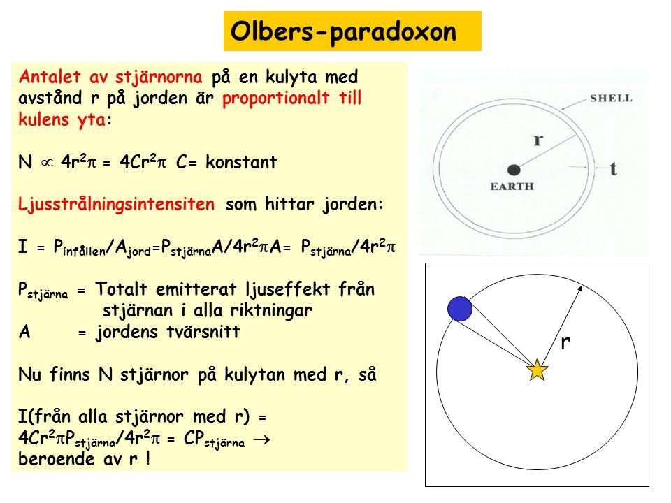 Olbers-paradoxon Antalet av stjärnorna på en kulyta med avstånd r på jorden är proportionalt till kulens yta: N  4r 2  = 4Cr 2  C= konstant Ljus